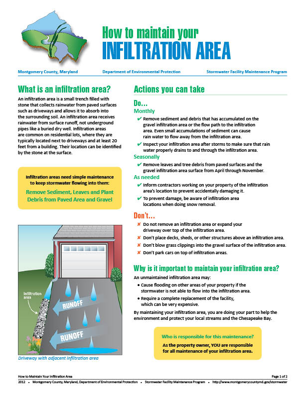 Download the How to Maintain Infiltration Areas guide
