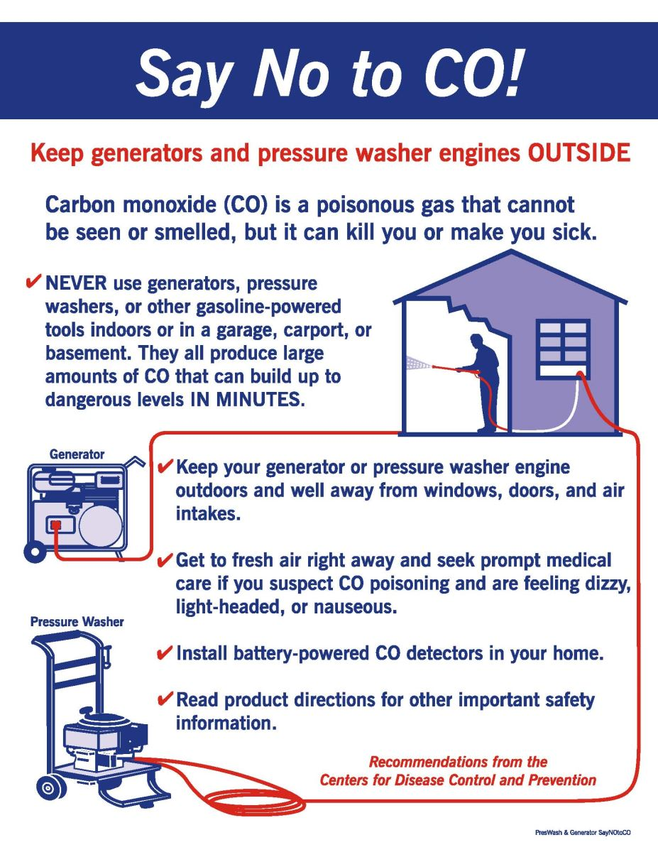 Image of a CDC Carbon Monoxide warning poster