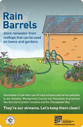 Image of the Rain Barrel Sign