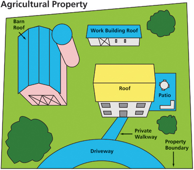 Graphical image of a agricultural property with the impervious areas highlighted.