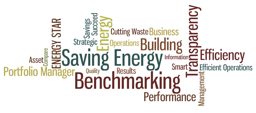 Word collage of benchmarking and energy terms