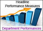 headline performance measures
